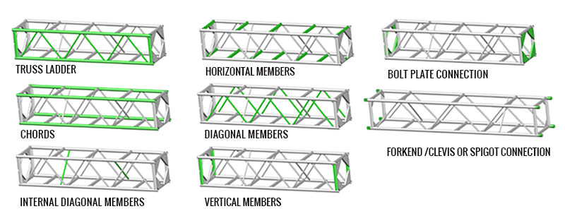 What Is Lighting Truss And Stage Structures