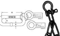 STAC Chain Thumbnail