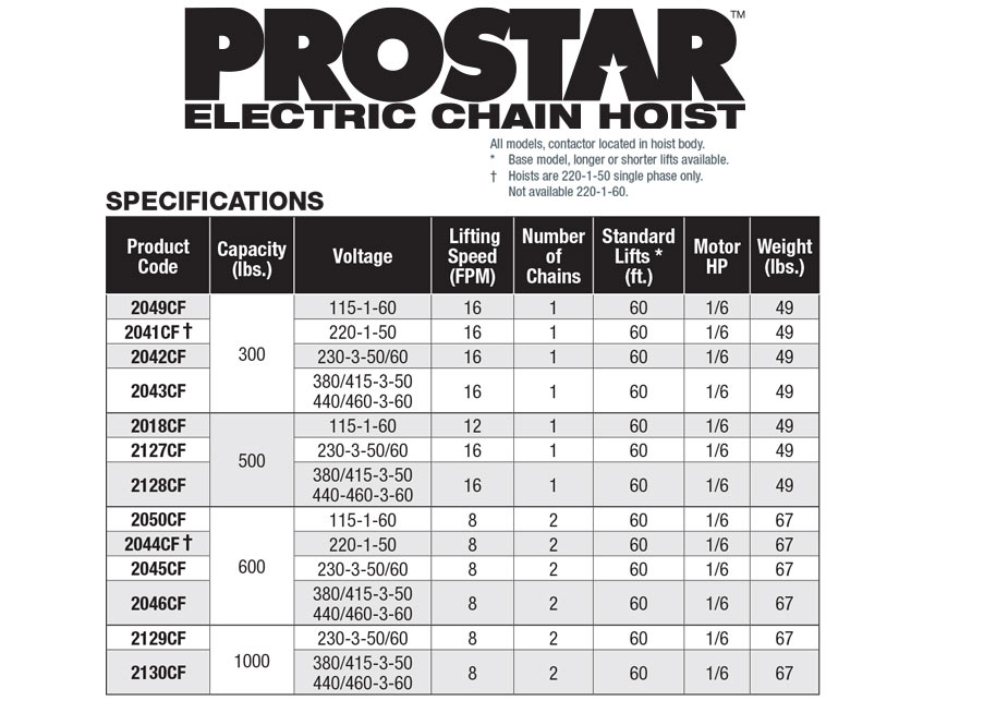 CM-prostar-specificatins