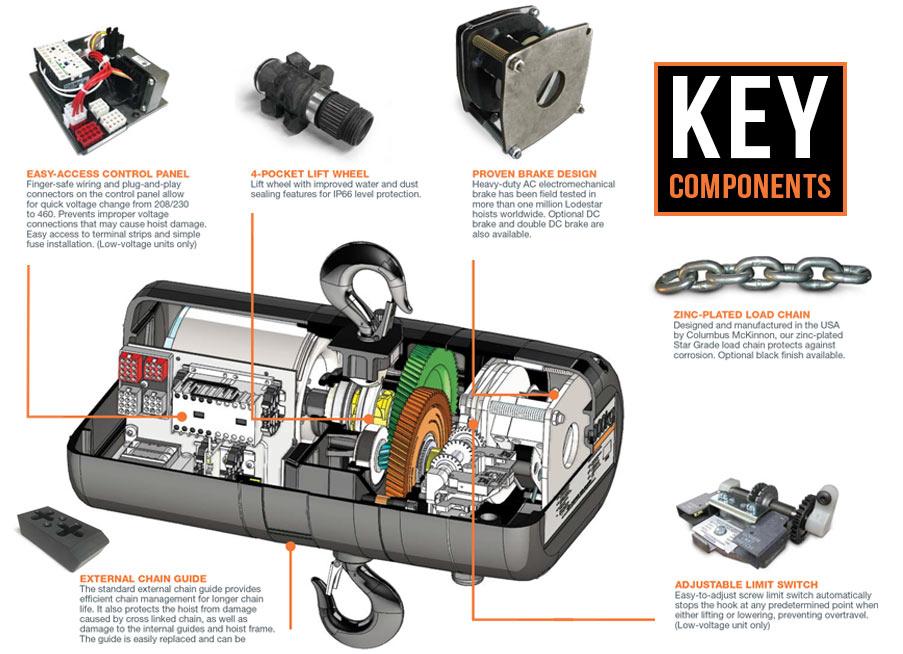 LODESTAR® Classic Electric Chain Hoist | XSF Truss
